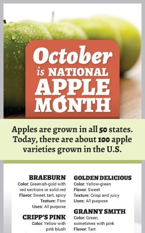 October is Apple Month infographic